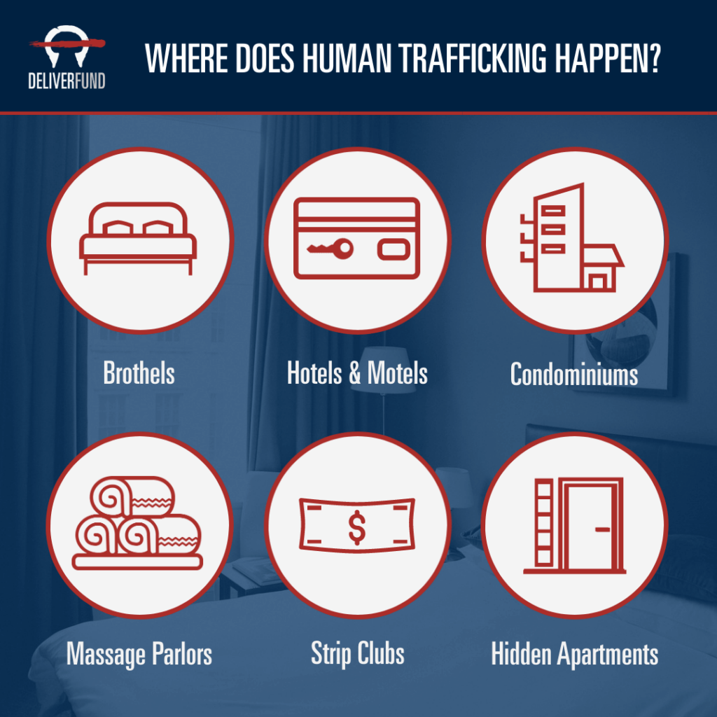 Icons of locations where human trafficking can take place: Brothels, Hotels & Motels, Condominiums, Massage Parlors, Strip Clubs, and Hidden Apartments