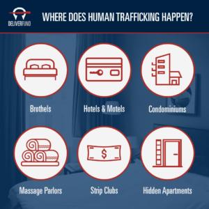 Where Human Trafficking Happens